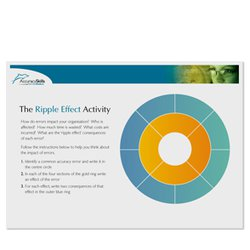 Ripple effect activity